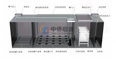 mbr一体化污水处理设备的剖面图